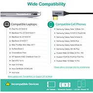ChoeTech USB-C to HDMI 90° Thunderbolt 3 Compatible 4K@60Hz Cable, 1.8m - Video Cable