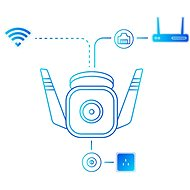 TP-LINK Tapo C310, Outdoor Home Security Wi-Fi Camera - IP Camera