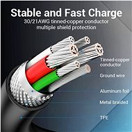 Vention Type-C (USB-C) 2.0 (M) to USB-C (M) 100W / 5A Cable 2M Black PVC Type - Data Cable
