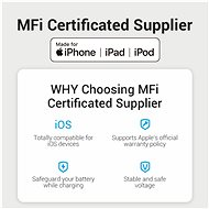 Vention Lightning MFi to USB-C Braided Cable (C94) 1M Grey Aluminium Alloy Type - Data Cable