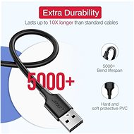 Ugreen Micro USB Cable Black 0.25m - Data Cable