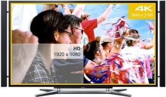 Full HD and 4K image quality comparison