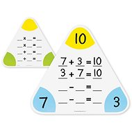 Mathematical erasable tables - Educational Toy