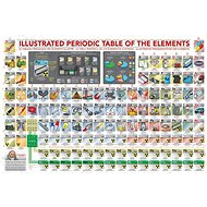 Eurographics Puzzle Illustrated Periodic Table XL 500 Pieces - Puzzle